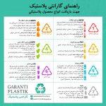 روش های شناسایی دستی انواع ضایعات پلاستیک جهت بازیافت و تولید گرانول